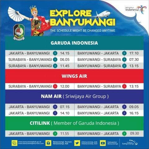 Jadwal Penerbangan Bandara Banyuwangi