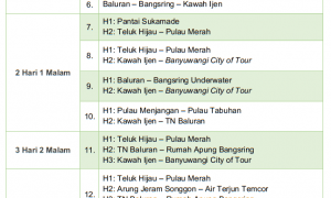 Daftar Paket Wisata Banyuwangi 2018